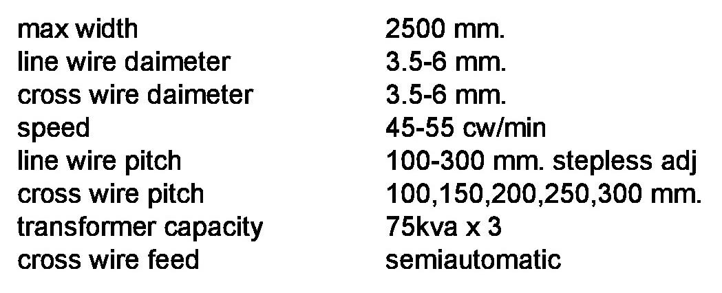 เครื่องทอตะแกรงไวร์เมช MP250-1